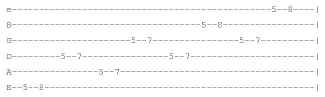 تمرین 3 افزایش سرعت گیتار