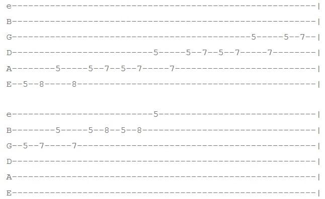 تمرین 4 افزایش سرعت گیتار
