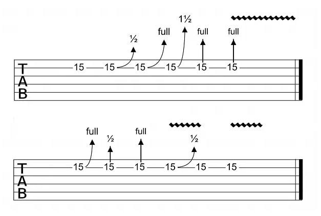 تمرین بند در گیتار الکتریک