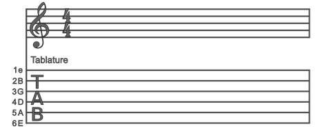 ساختار تبلچر گیتار