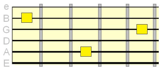 ارتباط سیم های دو سه پنج گیتار