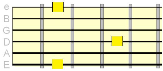 ارتباط سیم یک شش و چهار گیتار