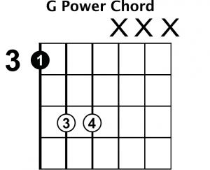 پاور کورد G با انگشت سه و چهار