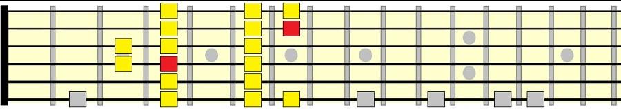شکل دوم گام ماژور