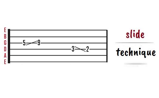 تکنیک اسلاید در گیتار