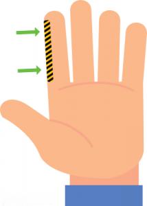 نحوه قرار دادن انگشت یک در اجرای آکورد باره دار